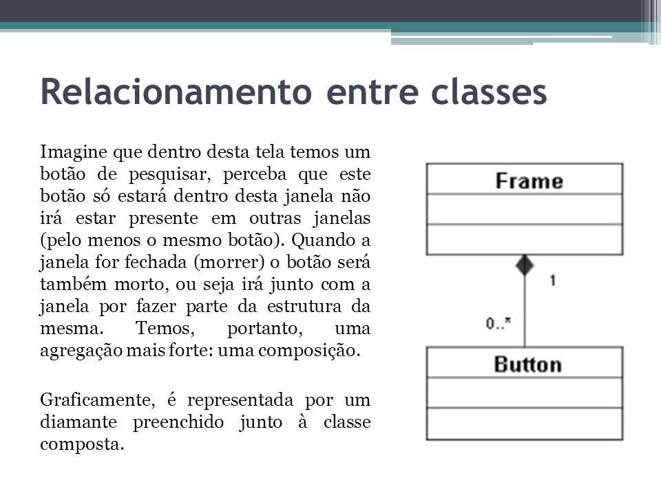 Relacionamento entre classes Imagine que dentro desta tela temos um botão de pesquisar, perceba que este botão só estará dentro desta janela não irá e