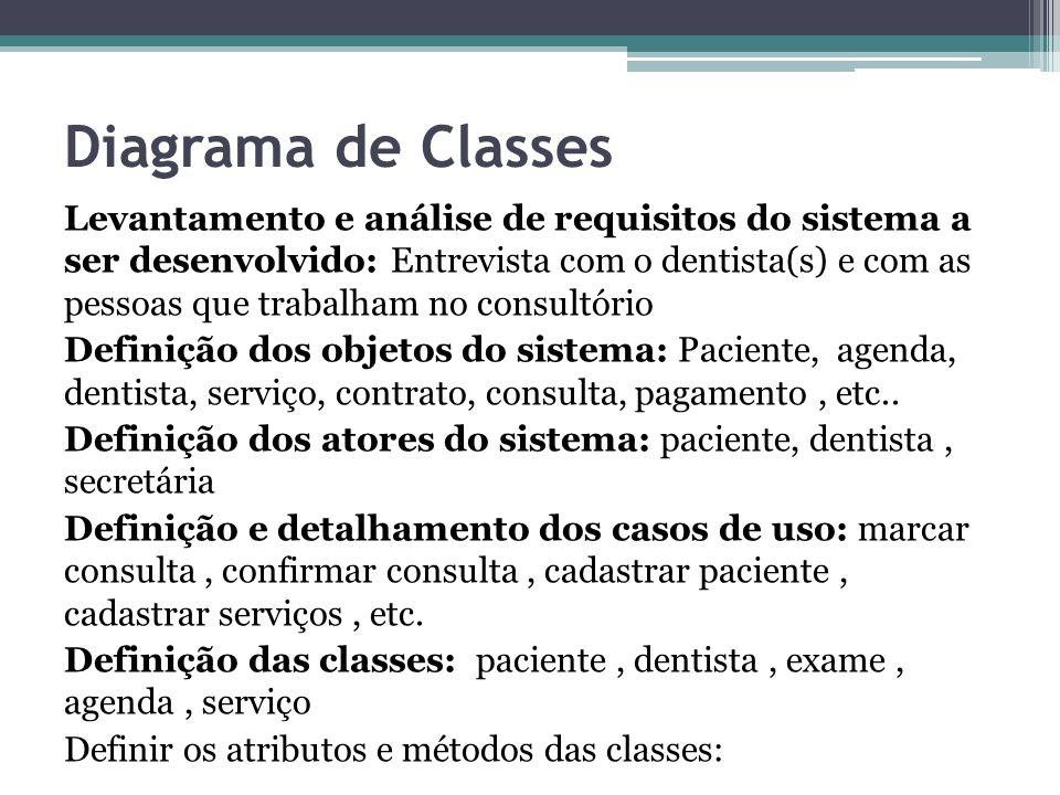 Diagrama de Classes Levantamento e análise de requisitos do sistema a ser desenvolvido: Entrevista com o dentista(s) e com as pessoas que trabalham no