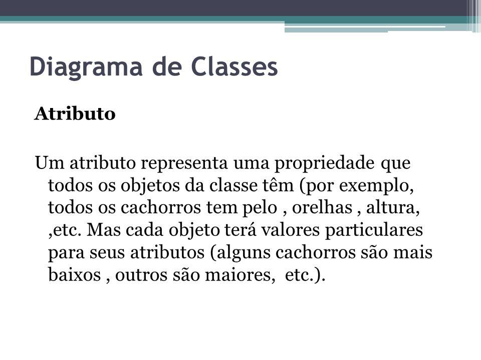 Diagrama de Classes Atributo Um atributo representa uma propriedade que todos os objetos da classe têm (por exemplo, todos os cachorros tem pelo, orel
