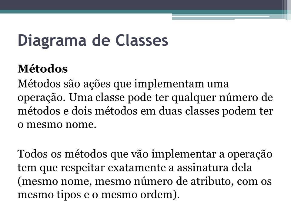 Diagrama de Classes Métodos Métodos são ações que implementam uma operação. Uma classe pode ter qualquer número de métodos e dois métodos em duas clas