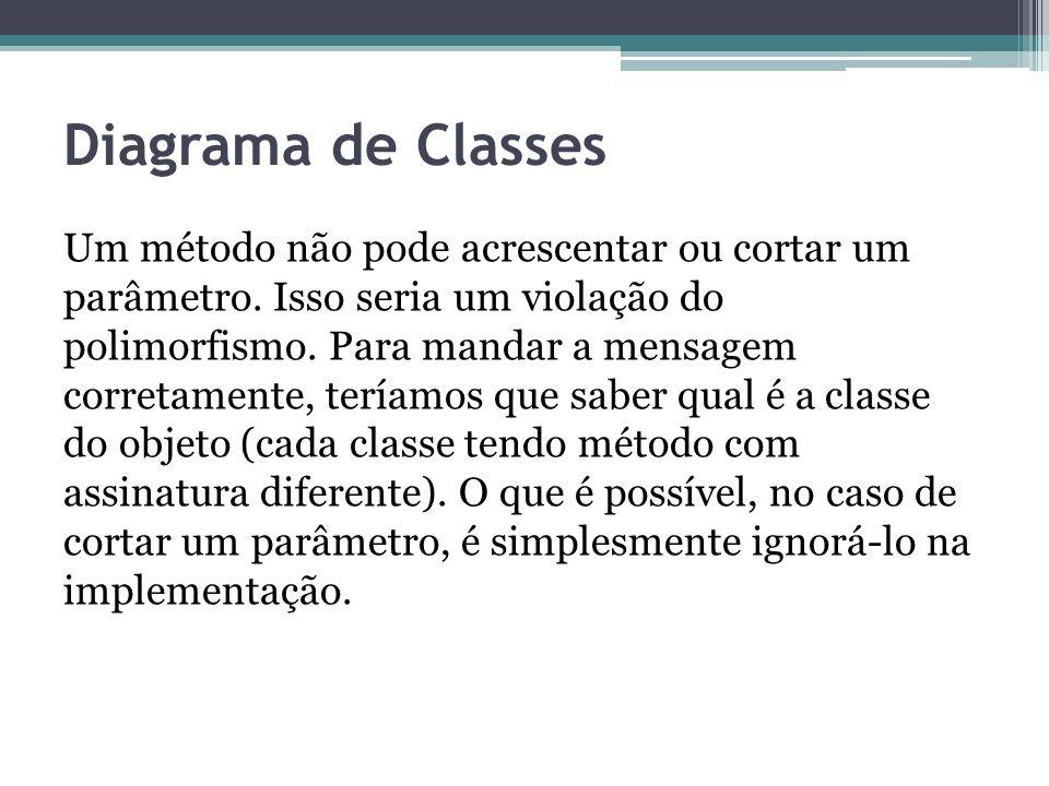 Diagrama de Classes Um método não pode acrescentar ou cortar um parâmetro. Isso seria um violação do polimorfismo. Para mandar a mensagem corretamente