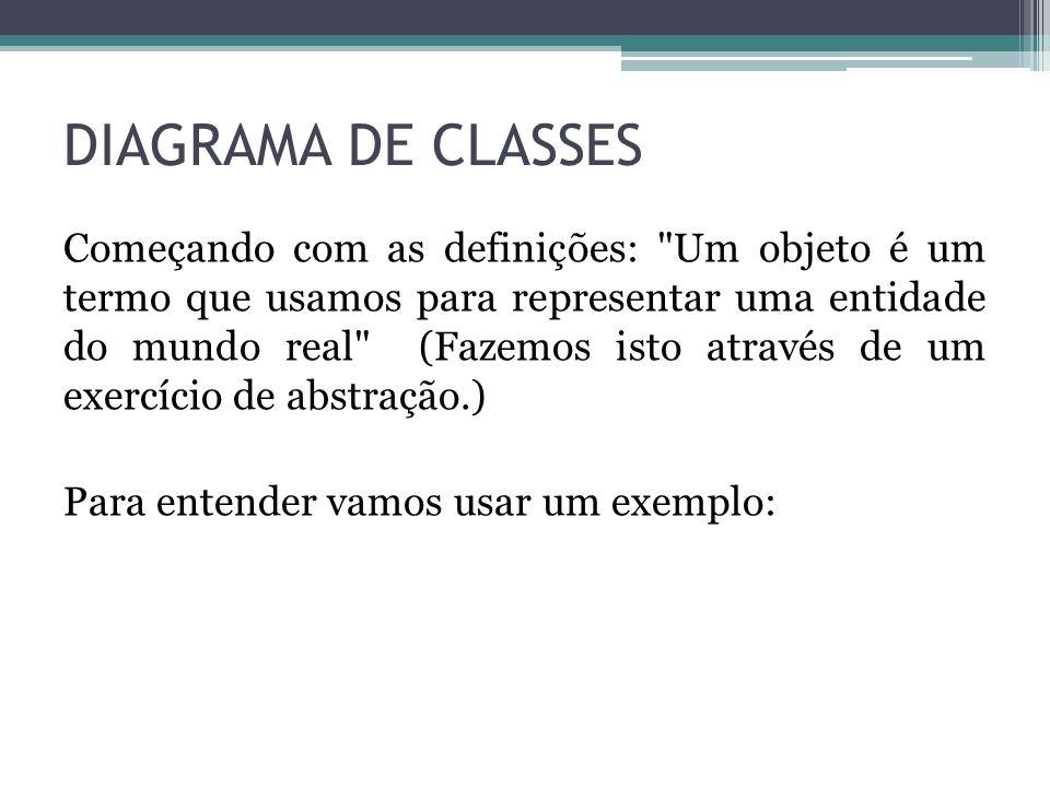 DIAGRAMA DE CLASSES Começando com as definições: