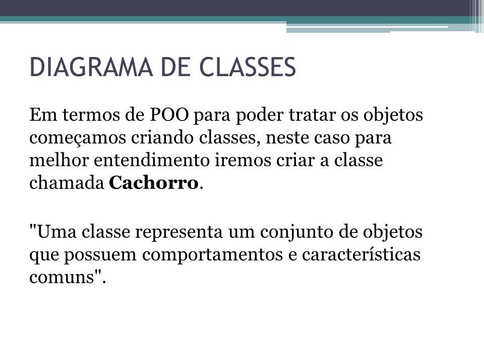 DIAGRAMA DE CLASSES Em termos de POO para poder tratar os objetos começamos criando classes, neste caso para melhor entendimento iremos criar a classe