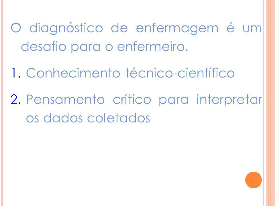 O diagnóstico de enfermagem é um desafio para o enfermeiro. 1.Conhecimento técnico-científico 2.Pensamento crítico para interpretar os dados coletados