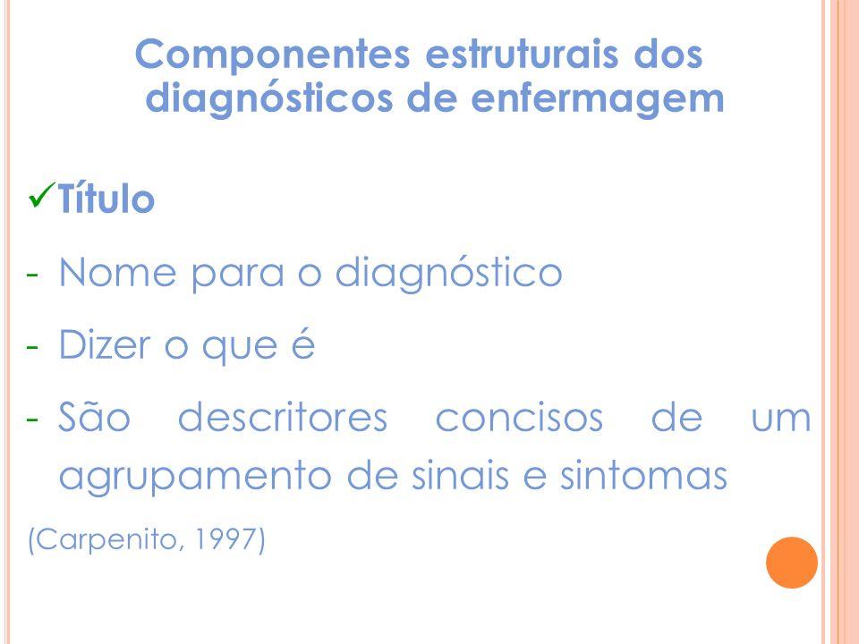 Componentes estruturais dos diagnósticos de enfermagem Título -Nome para o diagnóstico -Dizer o que é -São descritores concisos de um agrupamento de sinais e sintomas (Carpenito, 1997)