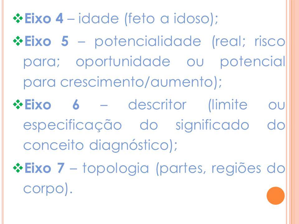 Eixo 4 – idade (feto a idoso); Eixo 5 – potencialidade (real; risco para; oportunidade ou potencial para crescimento/aumento); Eixo 6 – descritor (lim