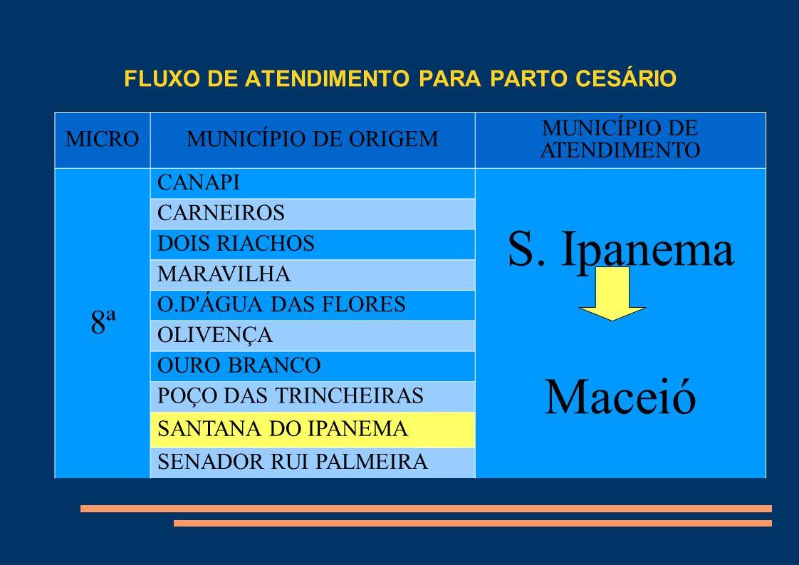 FLUXO DE ATENDIMENTO PARA PARTO CESÁRIO MICROMUNICÍPIO DE ORIGEM MUNICÍPIO DE ATENDIMENTO 8ª CANAPI S. Ipanema Maceió CARNEIROS DOIS RIACHOS MARAVILHA