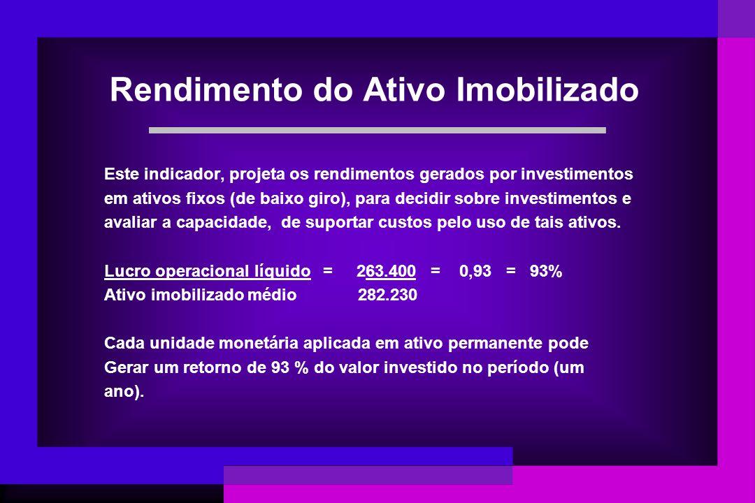 Rendimento do Ativo Imobilizado Este indicador, projeta os rendimentos gerados por investimentos em ativos fixos (de baixo giro), para decidir sobre i