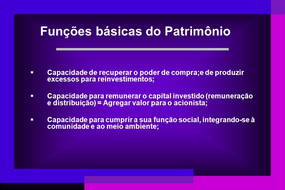 Capacidade de recuperar o poder de compra;e de produzir excessos para reinvestimentos; Capacidade para remunerar o capital investido (remuneração e di