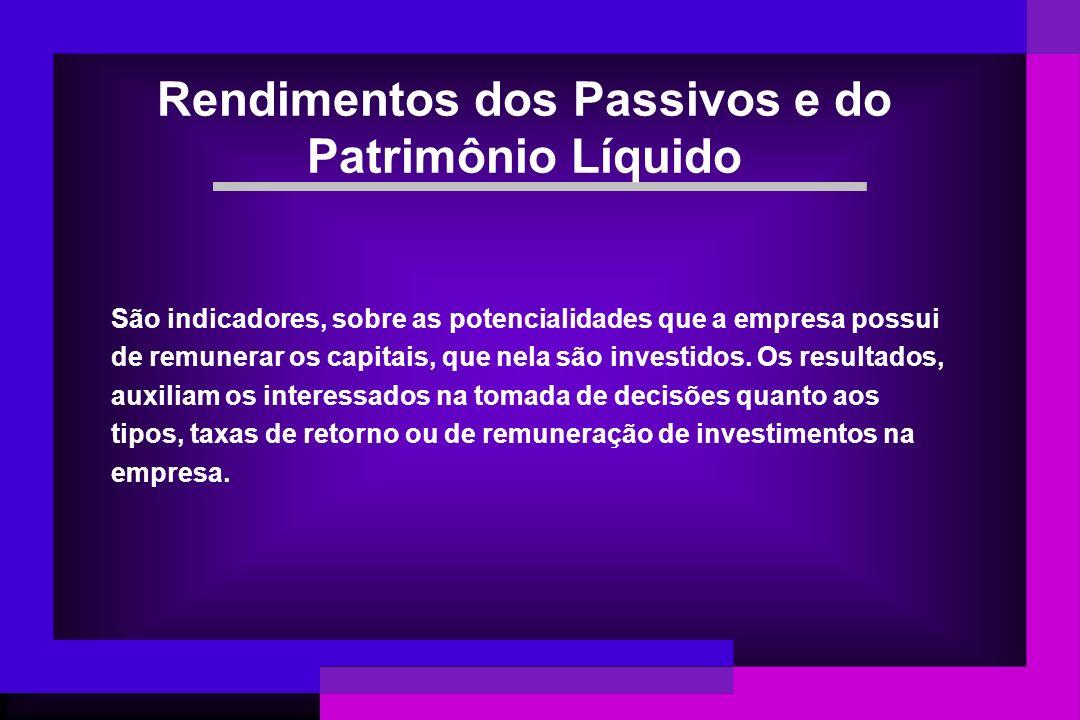 Rendimentos dos Passivos e do Patrimônio Líquido São indicadores, sobre as potencialidades que a empresa possui de remunerar os capitais, que nela são