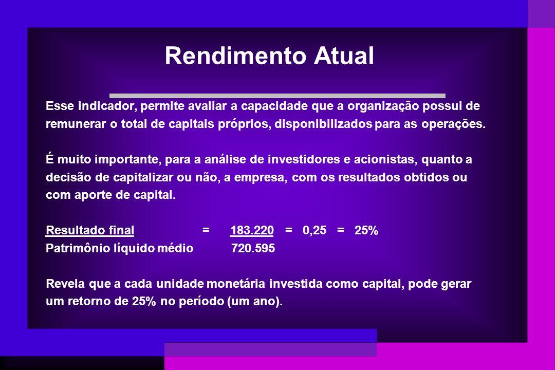 Rendimento Atual Esse indicador, permite avaliar a capacidade que a organização possui de remunerar o total de capitais próprios, disponibilizados par