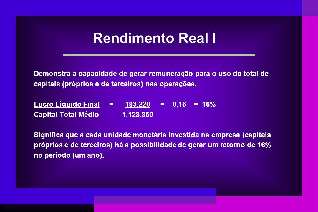 Rendimento Real I Demonstra a capacidade de gerar remuneração para o uso do total de capitais (próprios e de terceiros) nas operações. Lucro Líquido F