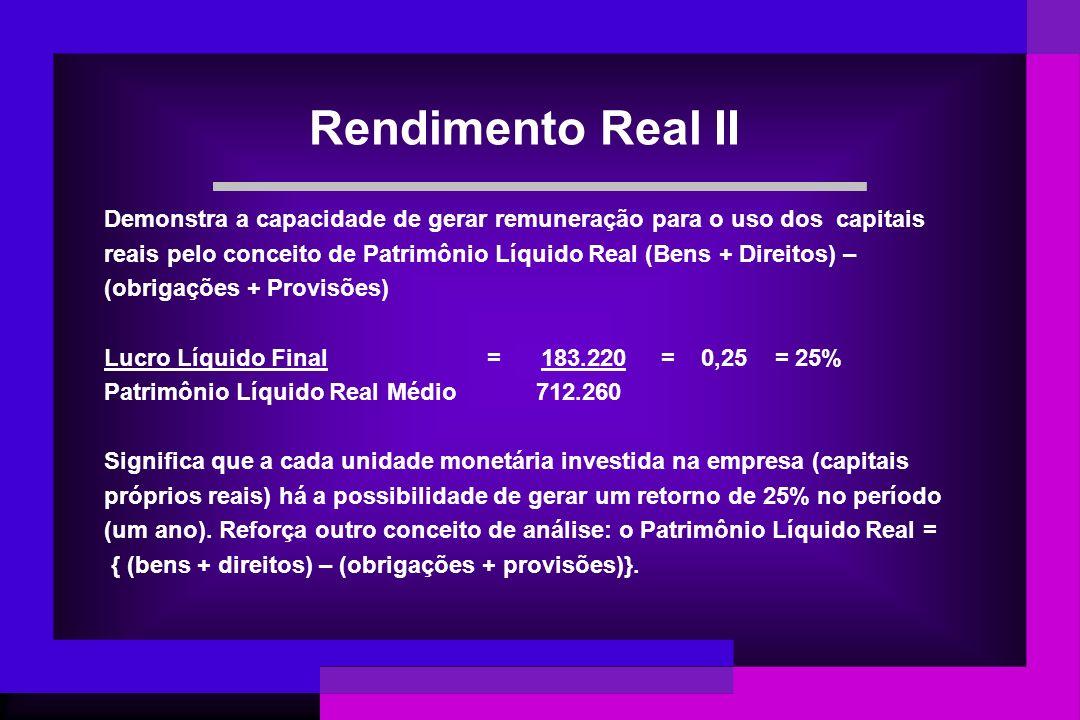 Rendimento Real II Demonstra a capacidade de gerar remuneração para o uso dos capitais reais pelo conceito de Patrimônio Líquido Real (Bens + Direitos