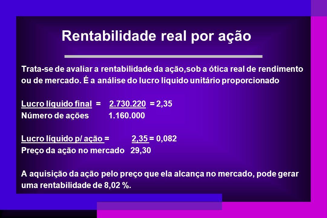 Rentabilidade real por ação Trata-se de avaliar a rentabilidade da ação,sob a ótica real de rendimento ou de mercado. É a análise do lucro líquido uni