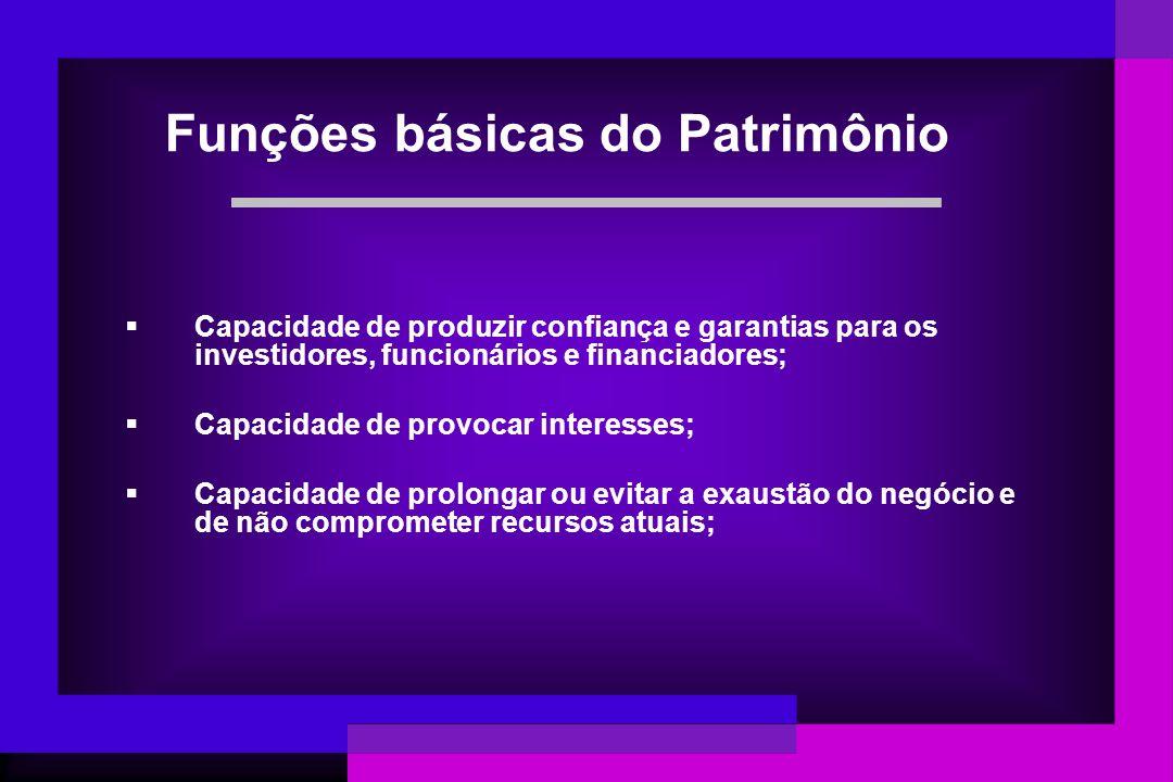 Funções básicas do Patrimônio Capacidade de produzir confiança e garantias para os investidores, funcionários e financiadores; Capacidade de provocar