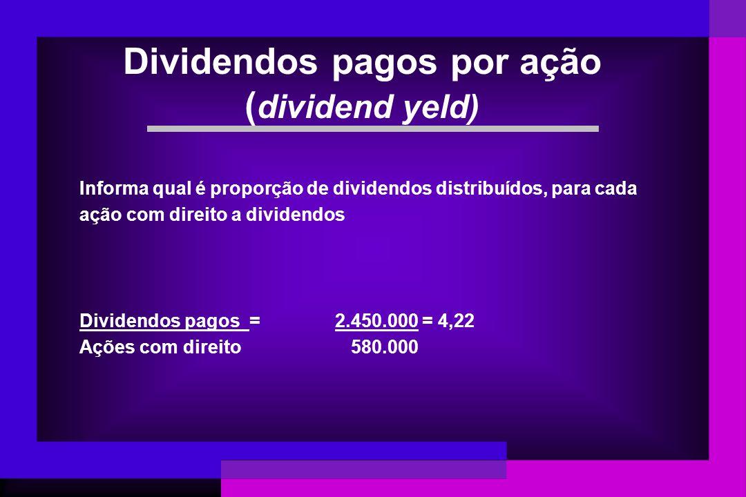 Dividendos pagos por ação ( dividend yeld) Informa qual é proporção de dividendos distribuídos, para cada ação com direito a dividendos Dividendos pag