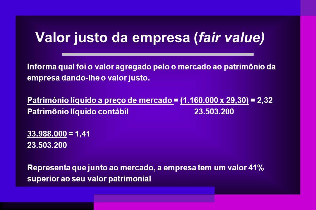 Valor justo da empresa (fair value) Informa qual foi o valor agregado pelo o mercado ao patrimônio da empresa dando-lhe o valor justo. Patrimônio líqu
