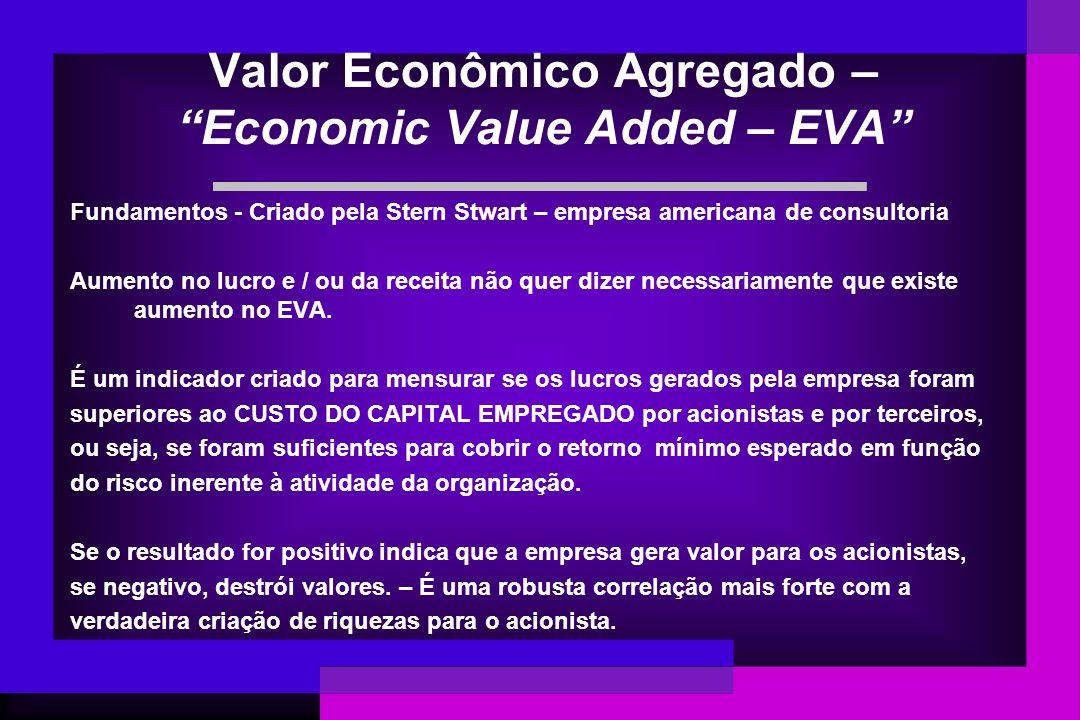 Valor Econômico Agregado – Economic Value Added – EVA Fundamentos - Criado pela Stern Stwart – empresa americana de consultoria Aumento no lucro e / o