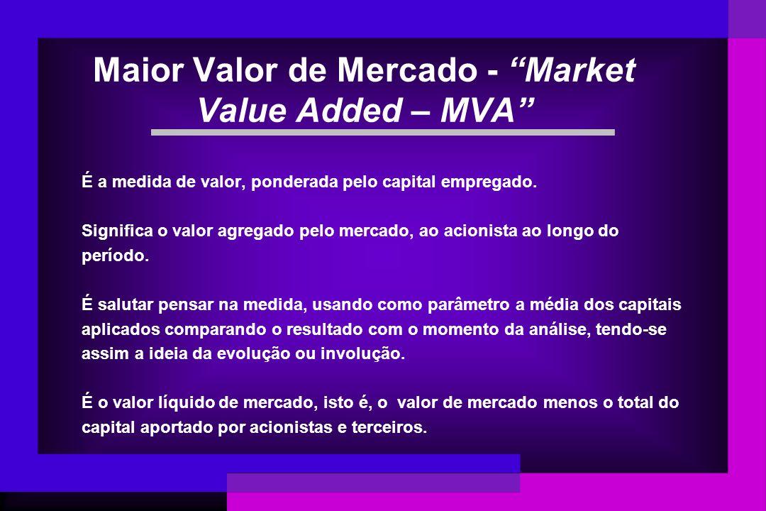 Maior Valor de Mercado - Market Value Added – MVA É a medida de valor, ponderada pelo capital empregado. Significa o valor agregado pelo mercado, ao a