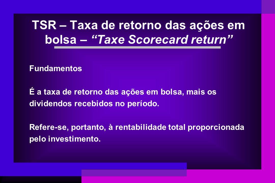 TSR – Taxa de retorno das ações em bolsa – Taxe Scorecard return Fundamentos É a taxa de retorno das ações em bolsa, mais os dividendos recebidos no p