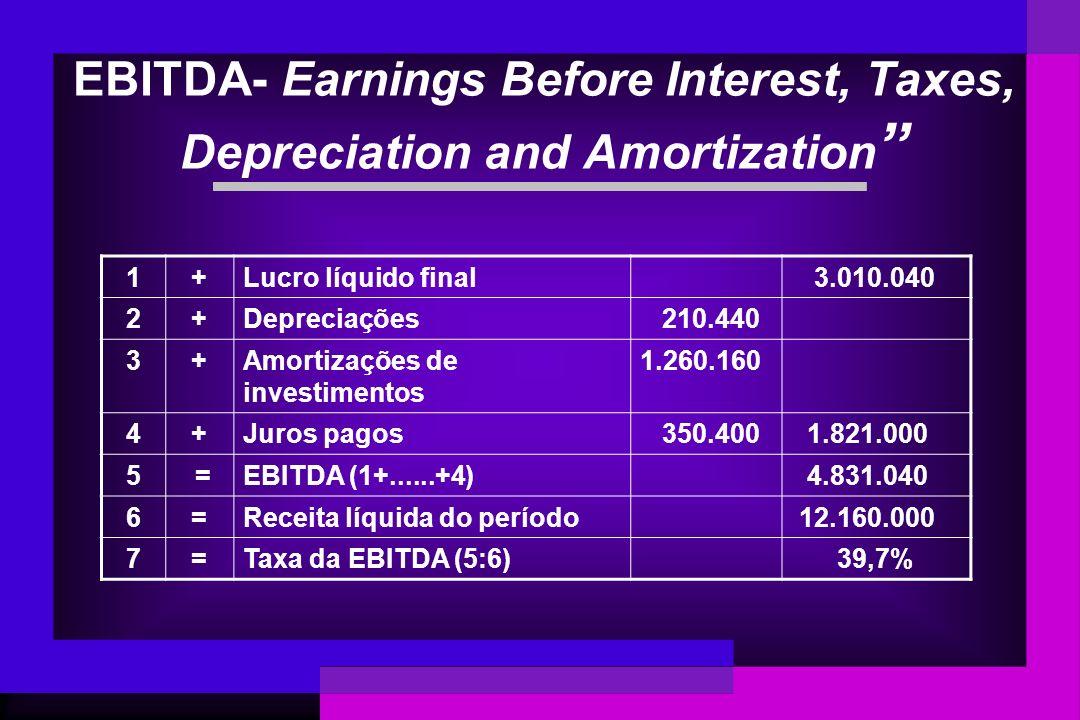 EBITDA- Earnings Before Interest, Taxes, Depreciation and Amortization 1+Lucro líquido final 3.010.040 2+Depreciações 210.440 3+Amortizações de invest