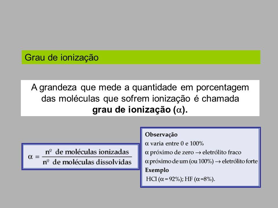 A grandeza que mede a quantidade em porcentagem das moléculas que sofrem ionização é chamada grau de ionização ( ). Grau de ionização