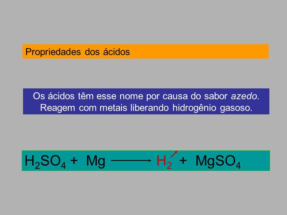 Propriedades dos ácidos Os ácidos têm esse nome por causa do sabor azedo. Reagem com metais liberando hidrogênio gasoso. H 2 SO 4 + Mg H 2 + MgSO 4