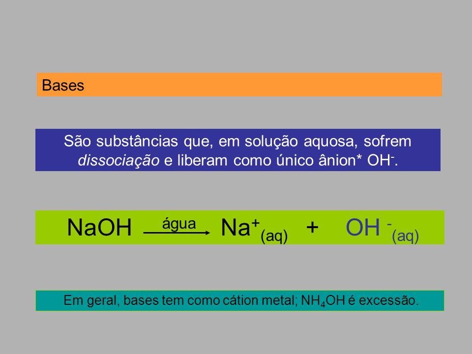 Bases São substâncias que, em solução aquosa, sofrem dissociação e liberam como único ânion* OH -. NaOH água Na + (aq) + OH - (aq) Em geral, bases tem