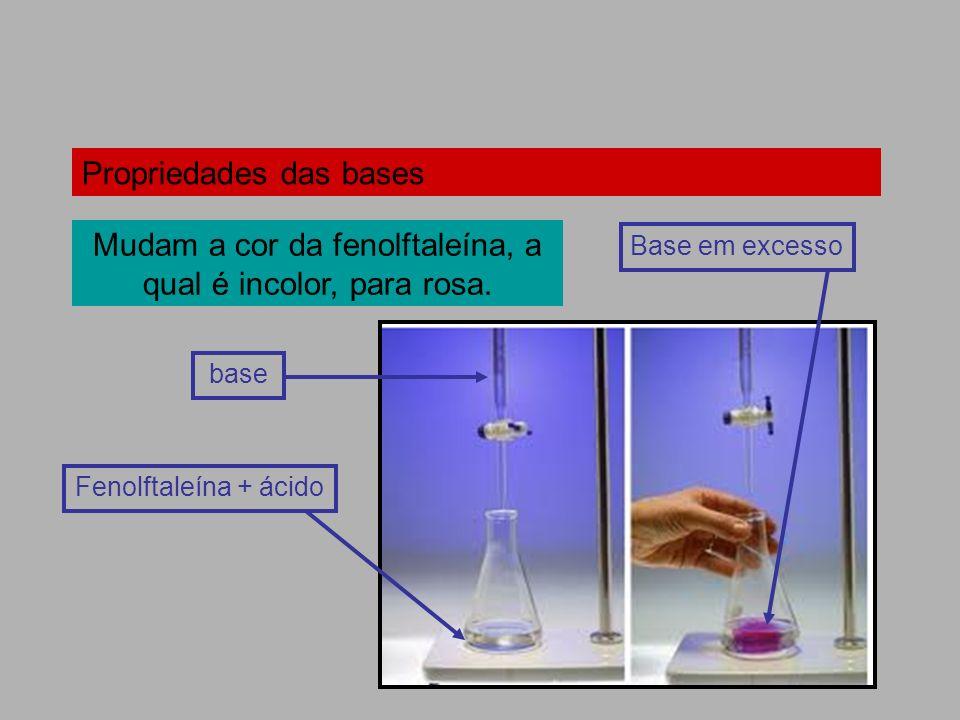 Propriedades das bases Mudam a cor da fenolftaleína, a qual é incolor, para rosa. Fenolftaleína + ácido base Base em excesso