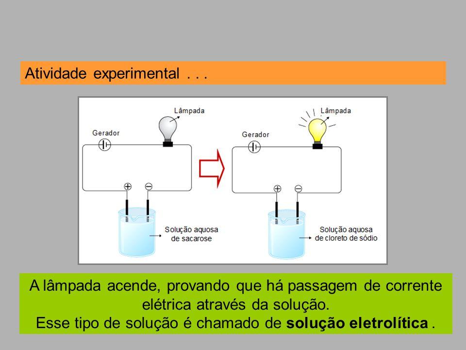 A lâmpada acende, provando que há passagem de corrente elétrica através da solução. Esse tipo de solução é chamado de solução eletrolítica. Atividade