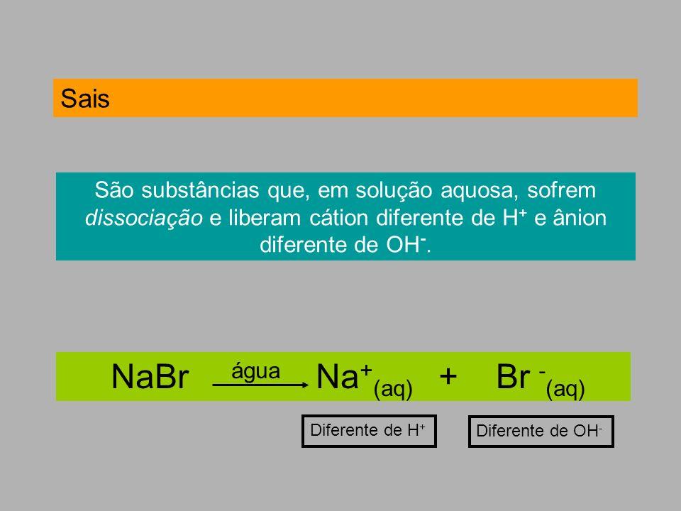 Sais São substâncias que, em solução aquosa, sofrem dissociação e liberam cátion diferente de H + e ânion diferente de OH -. NaBr água Na + (aq) + Br