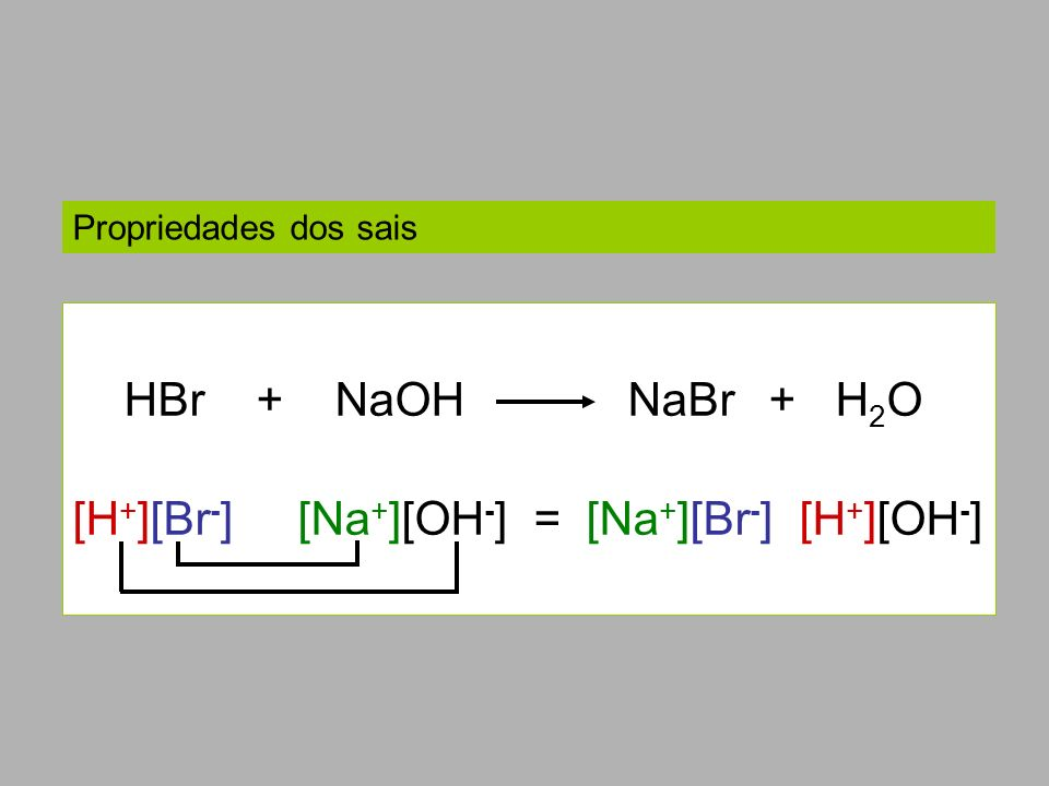 Propriedades dos sais HBr + NaOH NaBr + H 2 O [H + ][Br - ] [Na + ][OH - ] = [Na + ][Br - ] [H + ][OH - ]