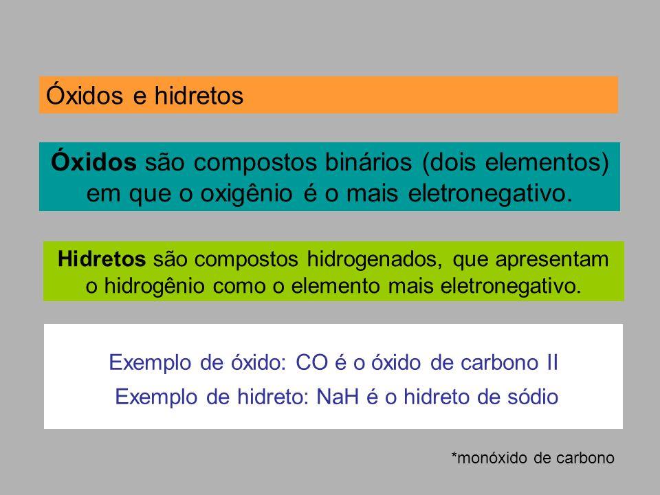 Óxidos e hidretos Exemplo de óxido: CO é o óxido de carbono II Exemplo de hidreto: NaH é o hidreto de sódio Óxidos são compostos binários (dois elemen