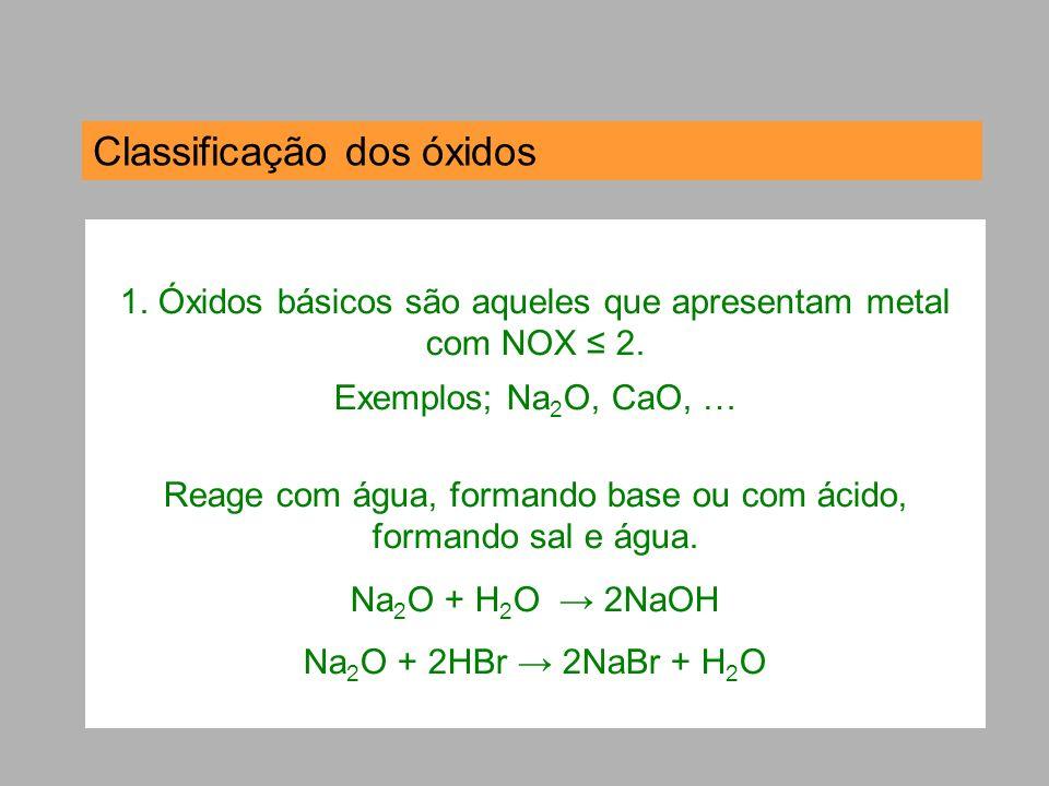 Classificação dos óxidos 1. Óxidos básicos são aqueles que apresentam metal com NOX 2. Exemplos; Na 2 O, CaO, … Reage com água, formando base ou com á