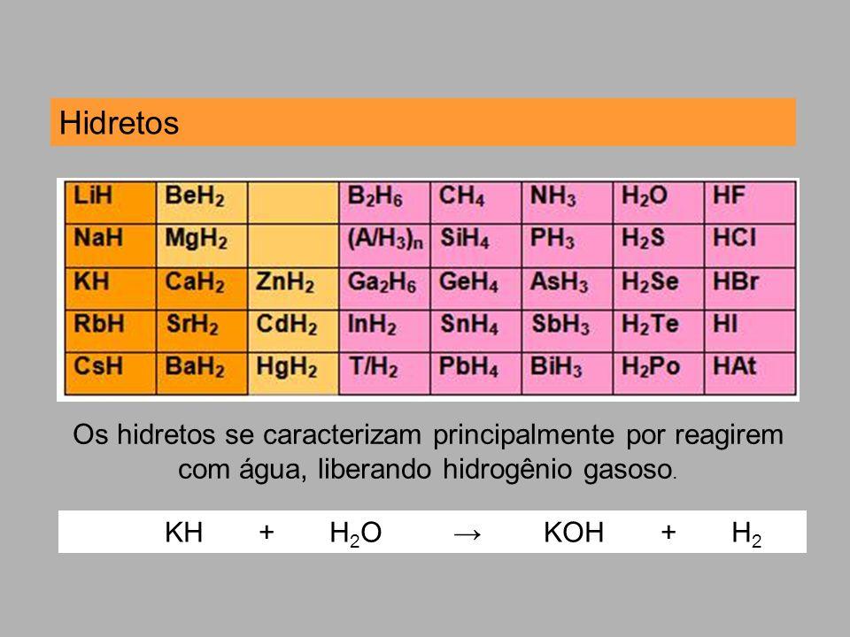 Hidretos Os hidretos se caracterizam principalmente por reagirem com água, liberando hidrogênio gasoso. KH + H 2 O KOH + H 2