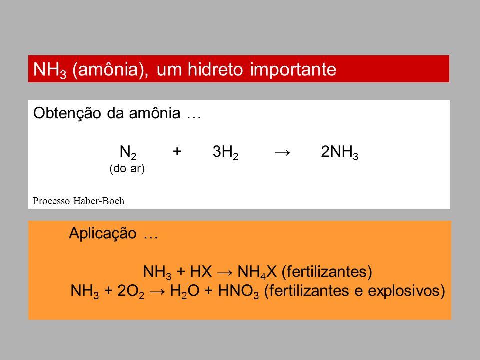 NH 3 (amônia), um hidreto importante Obtenção da amônia … N 2 + 3H 2 2NH 3 (do ar) Processo Haber-Boch Aplicação … NH 3 + HX NH 4 X (fertilizantes) NH