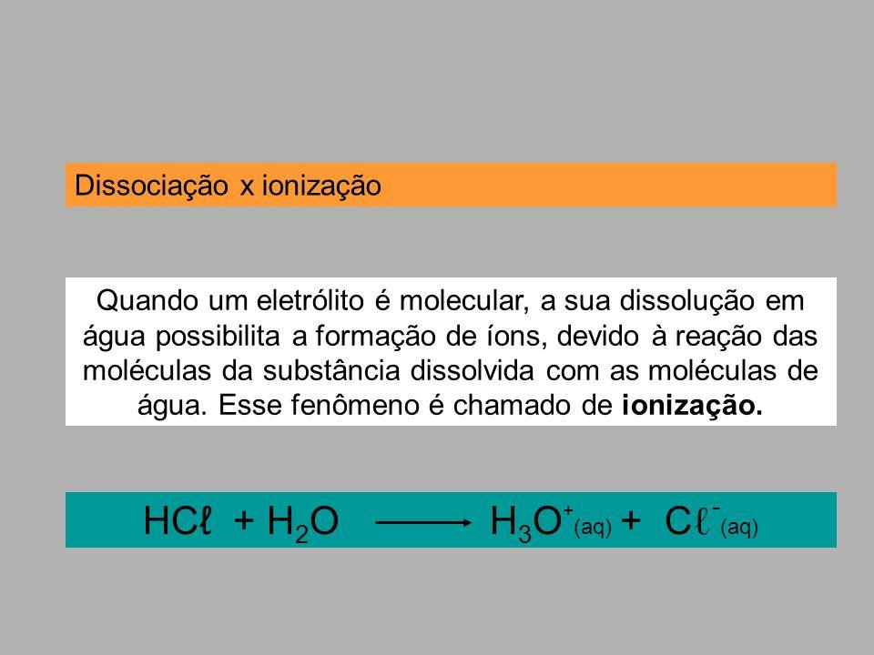 Quando um eletrólito é molecular, a sua dissolução em água possibilita a formação de íons, devido à reação das moléculas da substância dissolvida com