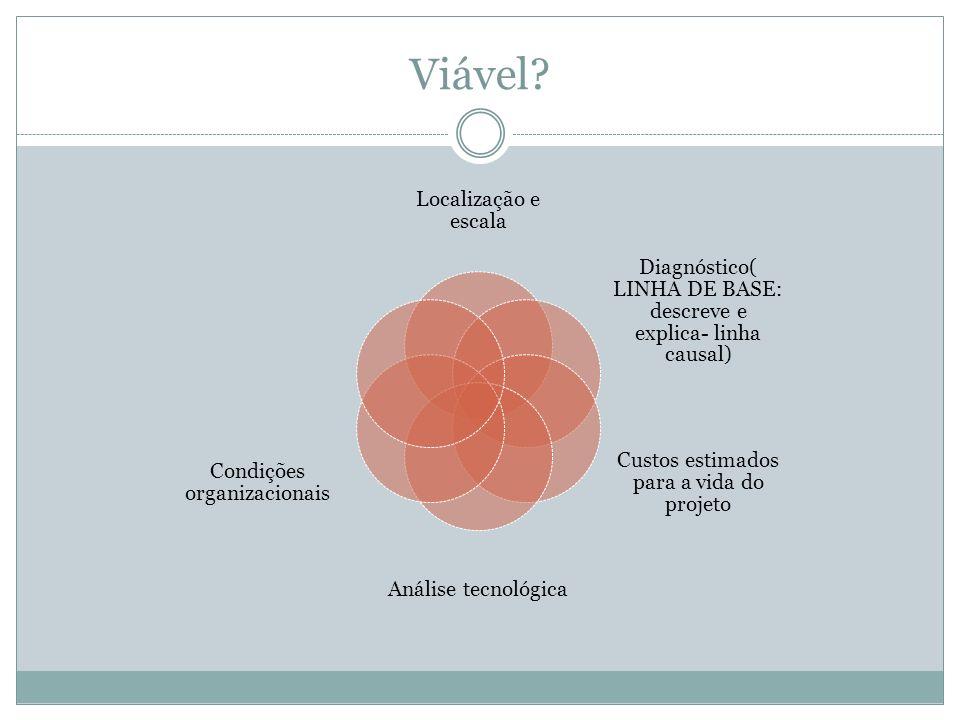 Viável? Localização e escala Diagnóstico( LINHA DE BASE: descreve e explica- linha causal) Custos estimados para a vida do projeto Análise tecnológica