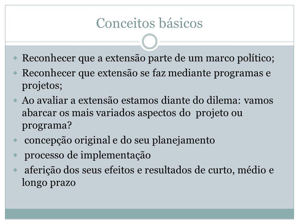 Conceitos básicos Reconhecer que a extensão parte de um marco político; Reconhecer que extensão se faz mediante programas e projetos; Ao avaliar a ext