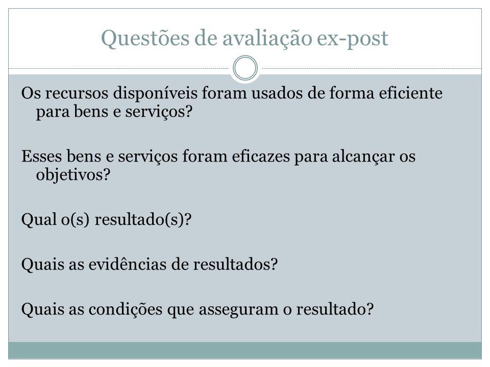 Questões de avaliação ex-post Os recursos disponíveis foram usados de forma eficiente para bens e serviços? Esses bens e serviços foram eficazes para