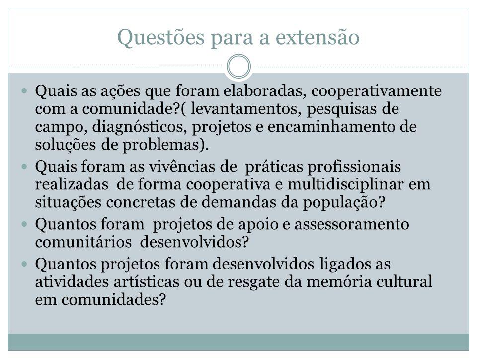Questões para a extensão Quais as ações que foram elaboradas, cooperativamente com a comunidade?( levantamentos, pesquisas de campo, diagnósticos, pro