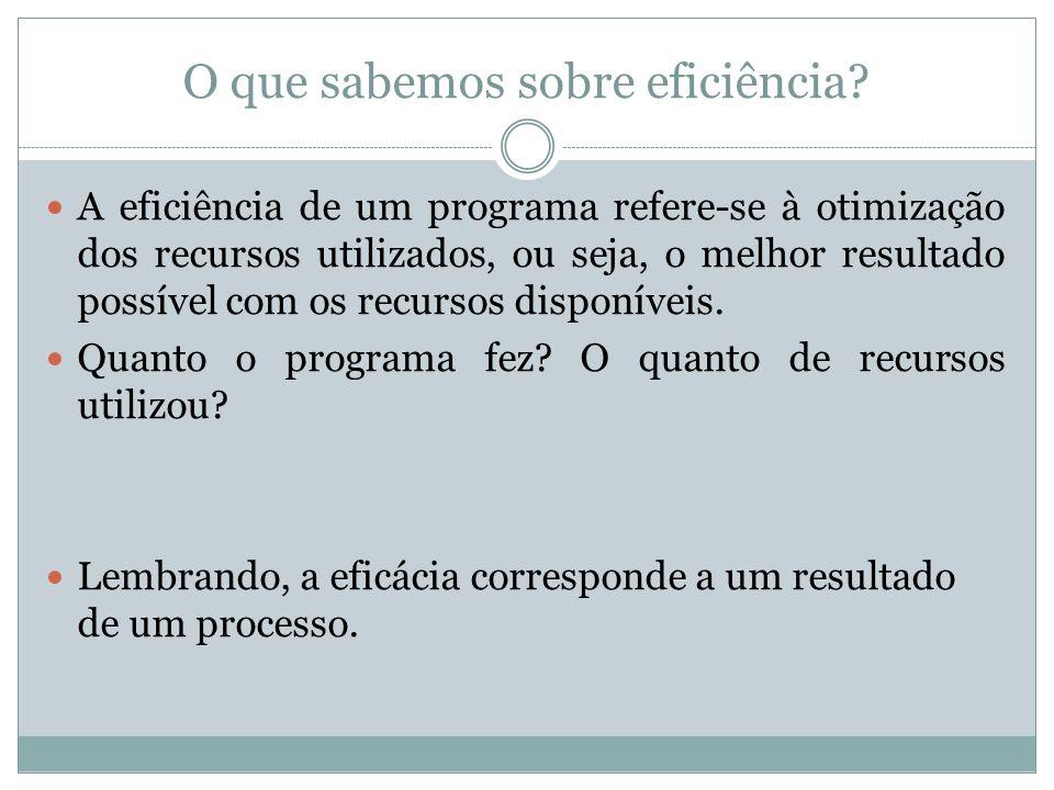O que sabemos sobre eficiência? A eficiência de um programa refere-se à otimização dos recursos utilizados, ou seja, o melhor resultado possível com o