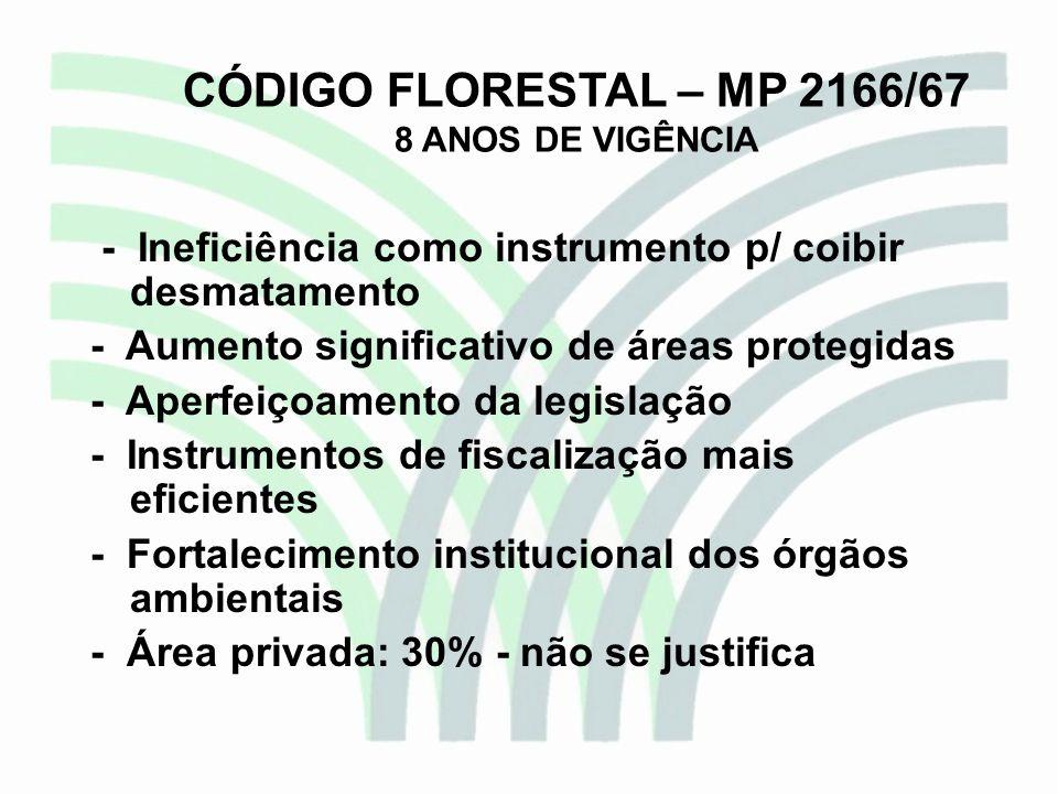 CÓDIGO FLORESTAL – MP 2166/67 8 ANOS DE VIGÊNCIA - Ineficiência como instrumento p/ coibir desmatamento - Aumento significativo de áreas protegidas -