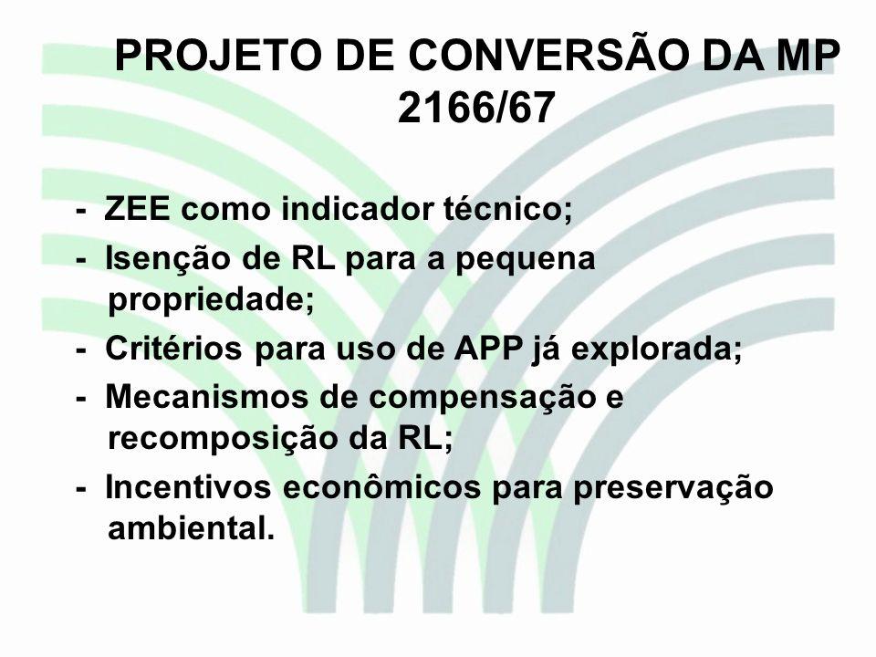PROJETO DE CONVERSÃO DA MP 2166/67 - ZEE como indicador técnico; - Isenção de RL para a pequena propriedade; - Critérios para uso de APP já explorada;