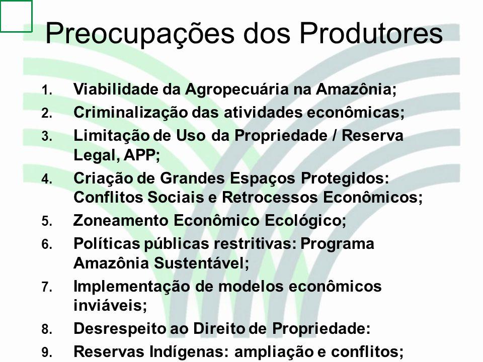 Preocupações dos Produtores 1. Viabilidade da Agropecuária na Amazônia; 2. Criminalização das atividades econômicas; 3. Limitação de Uso da Propriedad