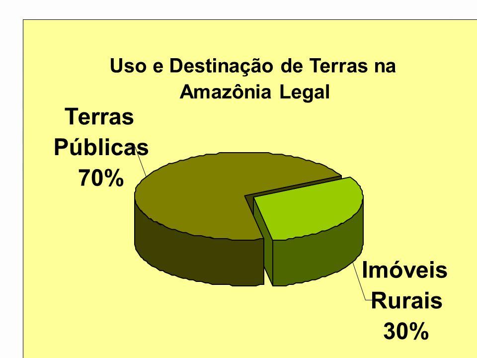 Uso e Destinação de Terras na Amazônia Legal Imóveis Rurais 30% Terras Públicas 70%