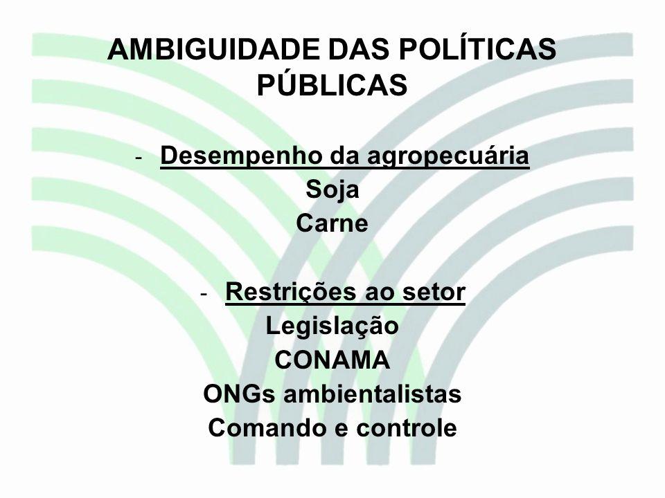AMBIGUIDADE DAS POLÍTICAS PÚBLICAS - Desempenho da agropecuária Soja Carne - Restrições ao setor Legislação CONAMA ONGs ambientalistas Comando e contr