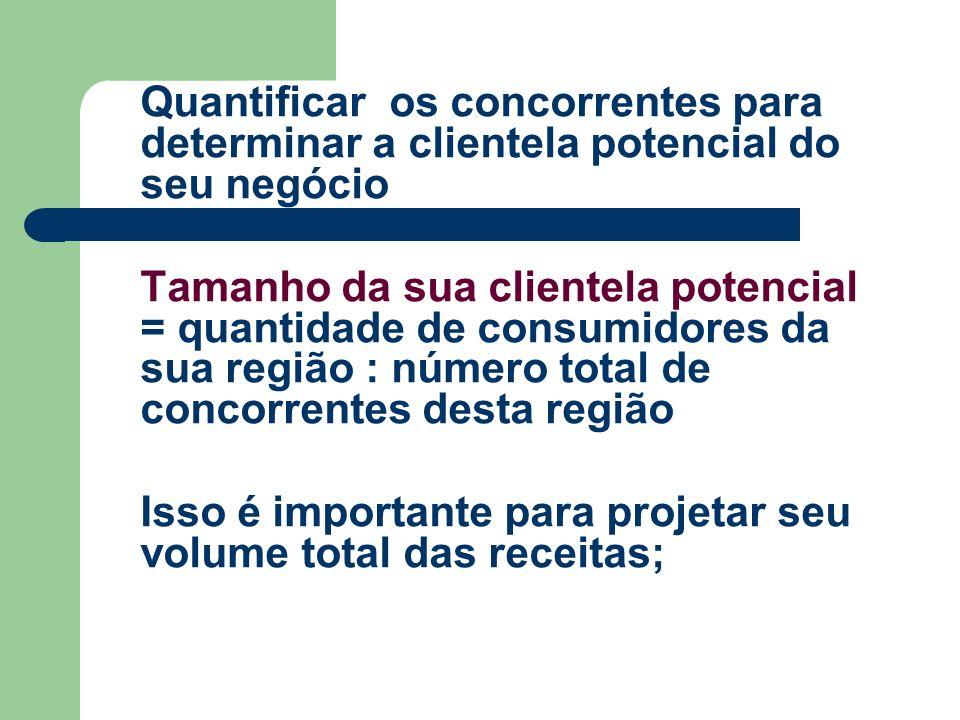 Quantificar os concorrentes para determinar a clientela potencial do seu negócio Tamanho da sua clientela potencial = quantidade de consumidores da su