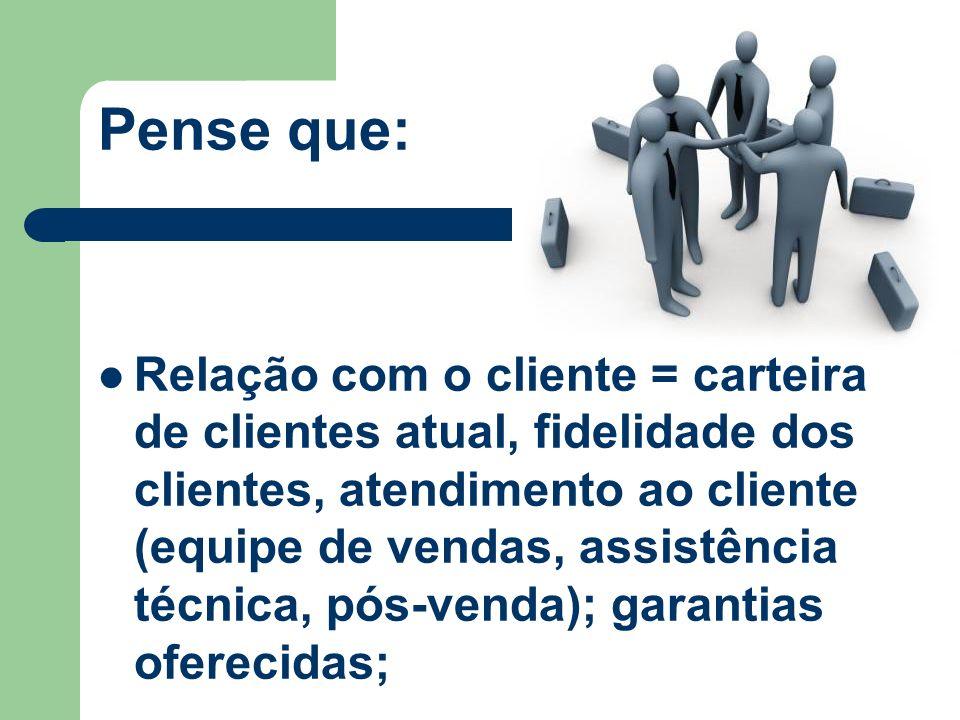 Pense que: Relação com o cliente = carteira de clientes atual, fidelidade dos clientes, atendimento ao cliente (equipe de vendas, assistência técnica,