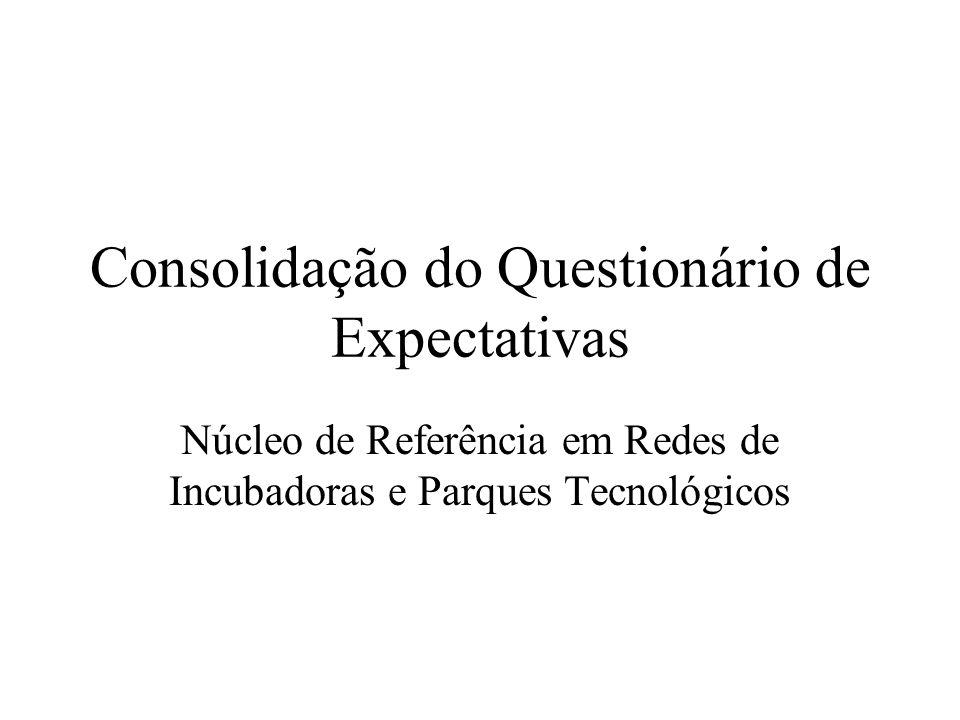 Consolidação do Questionário de Expectativas Núcleo de Referência em Redes de Incubadoras e Parques Tecnológicos
